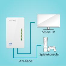 TL-WPA4220T KIT, powerline-extender, 2 netzwerkgeräte, spielekonsole, powerline-netzwerk, smart tv