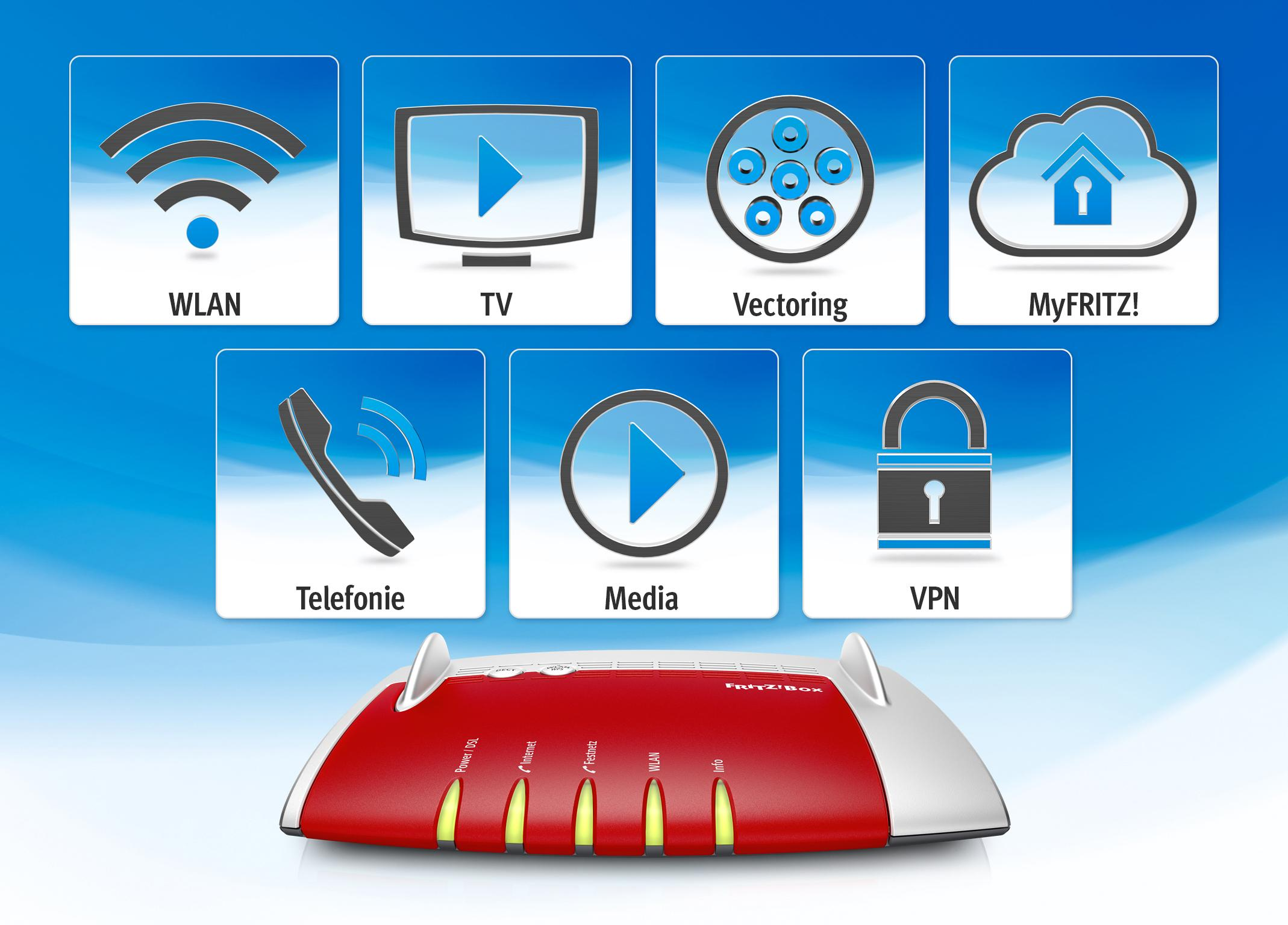 avm fritz box 7490 wlan ac n router 5 ghz2 4 ghz computer zubeh r. Black Bedroom Furniture Sets. Home Design Ideas