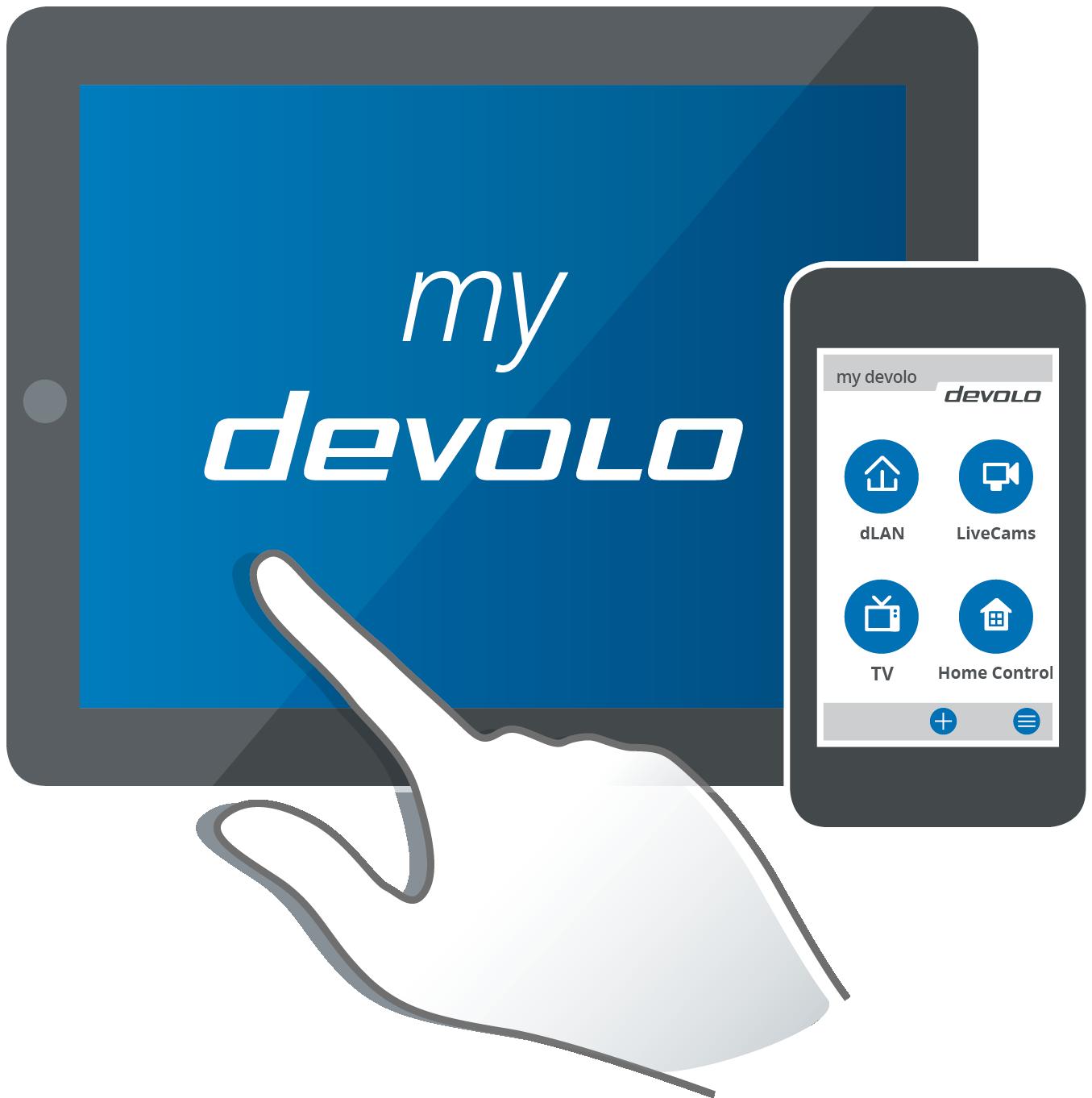 devolo dlan 500 duo erg nzung powerline lan adapter supports windows 10 ebay. Black Bedroom Furniture Sets. Home Design Ideas