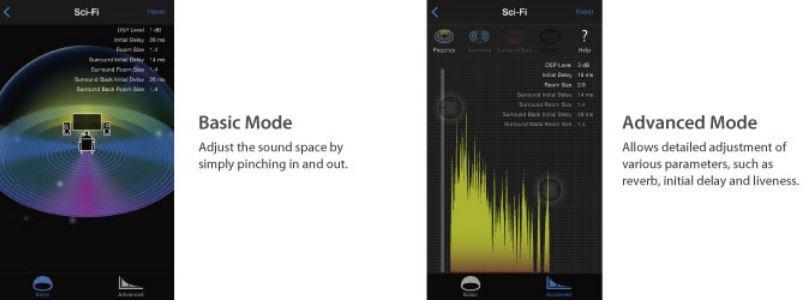 Yamaha Av Setup Guide App Ios