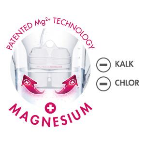 Magnesium Mineralisierung
