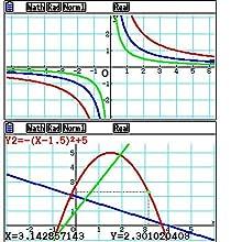 Darstellung mehrerer Graphen