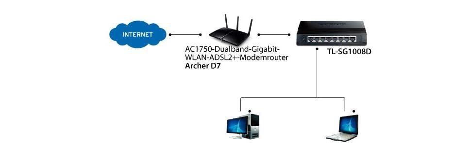 Tp Link Tl Sg1008d 8 Port Unmanaged Gigabit Desktop Computers Accessories