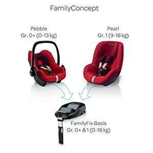 maxi cosi pearl kinderautositz gruppe 1 9 18 kg black raven mit isofix station baby. Black Bedroom Furniture Sets. Home Design Ideas