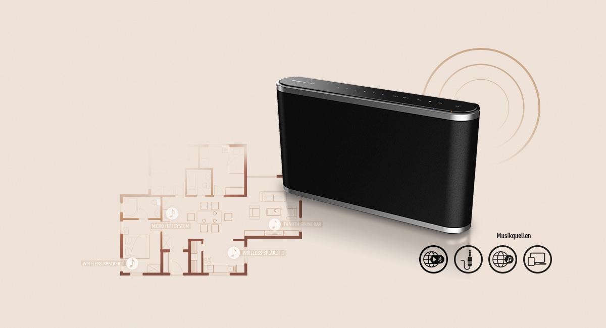 panasonic sc all9eg w wireless speaker multiroom wifi bluetooth musik streaming wei. Black Bedroom Furniture Sets. Home Design Ideas