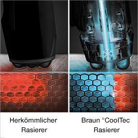 Für größere Ansicht Maus über das Bild ziehen BRAUN CoolTec CT2s Wet & Dry Elektrorasierer mi