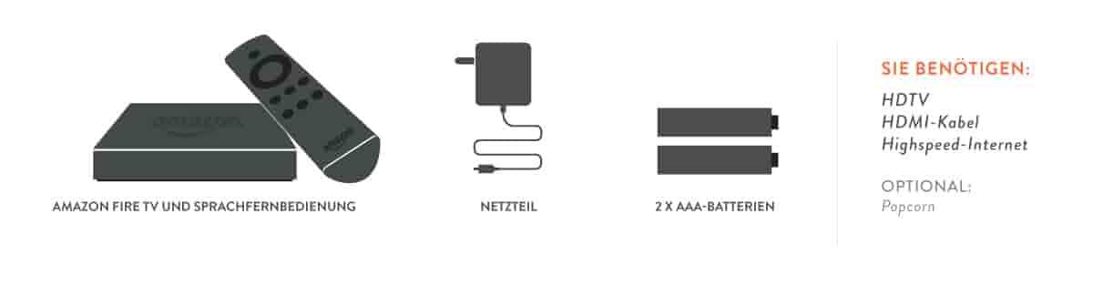 Amazon Fire Tv und Sprachfernbedienung, Netzteil, 2 mal AAA-Batterien