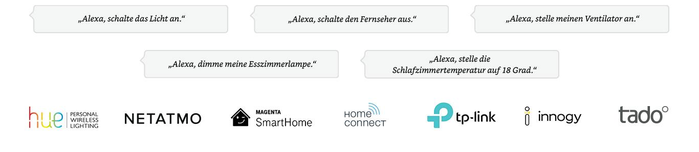 amazon echo dot 2 gen alexa voice service wei white neu ovp ebay. Black Bedroom Furniture Sets. Home Design Ideas