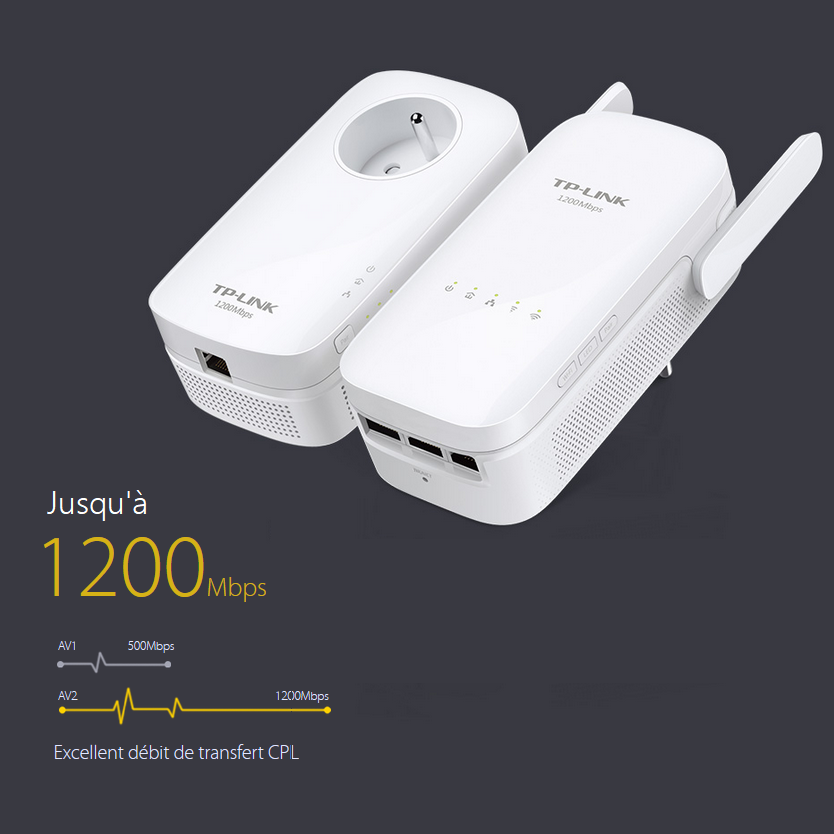 TP LINK TL WPA8630 KIT(FR) AV1200 WiFi AC 1200Mbps Pack de 2