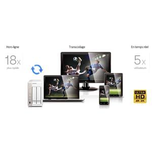transcodage en temps réel, transcodage hors-ligne, Full HD, transcodage matériel accéléré à la volée