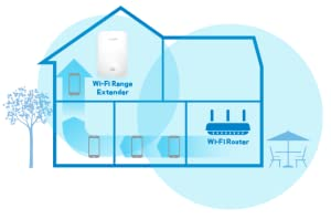 Linksys EA9500 Routeur Wi-Fi Gigabit MU-MIMO MAX-STREAM AC5400 - Room-to-Room Roaming Diagram