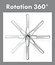 Robinet de cuisine Hansgrohe avec bec rotatif sur 360 degré