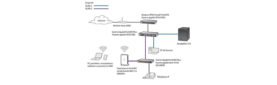 Netgear GS108E 300PES Switch Web Managed (Plus) Configurable 8 Ports
