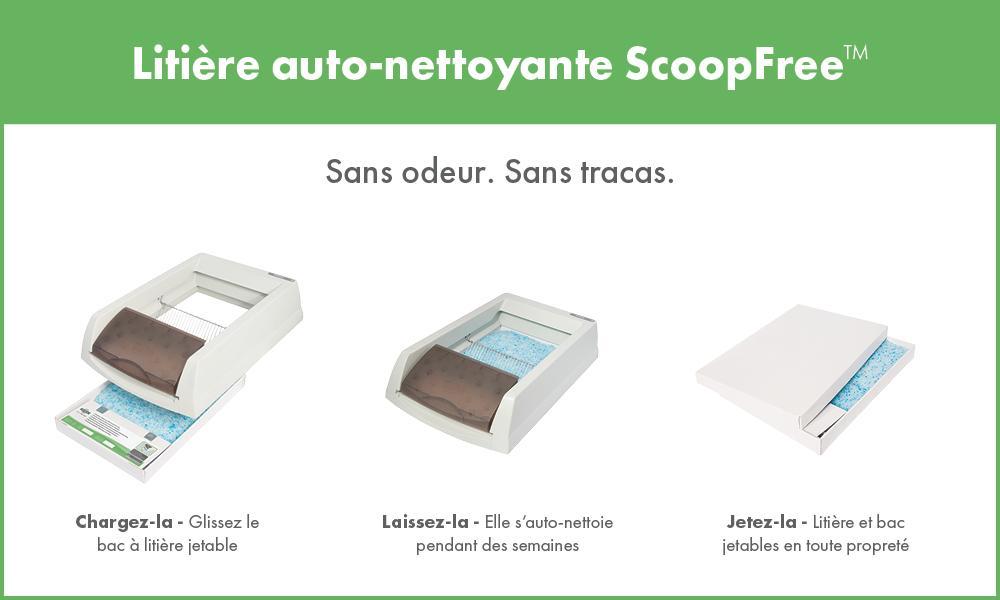 petsafe bac liti re autonettoyante scoopfree ultra. Black Bedroom Furniture Sets. Home Design Ideas