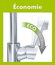 robinet de cuisine hansgrohe économie d'eau et d'énergie