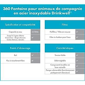 petsafe fontaine eau pour animaux 360 drinkwell en acier inoxydable capa. Black Bedroom Furniture Sets. Home Design Ideas