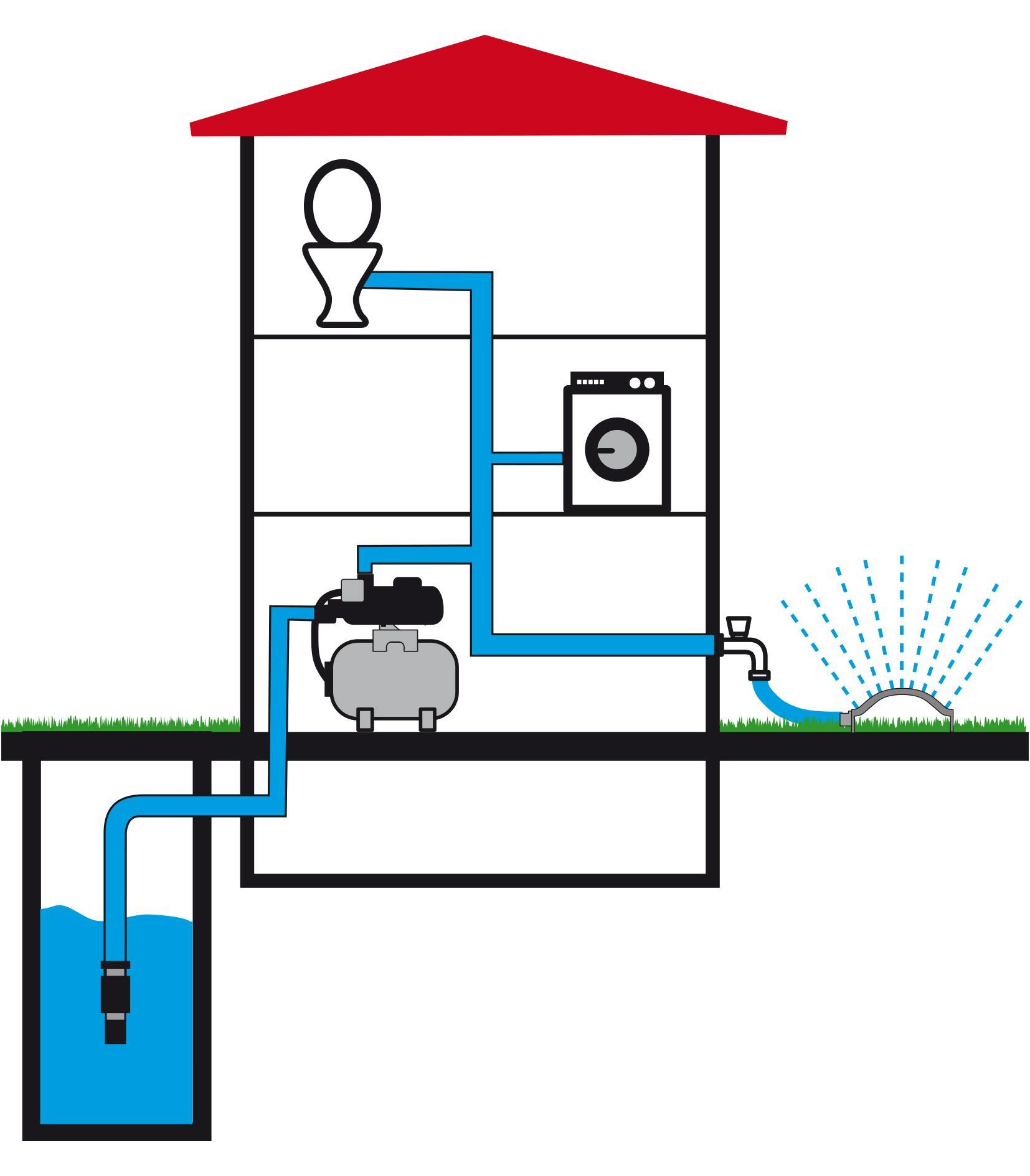 t i p 31140 hww 4500 inox circuit d 39 eau domestique en acier inoxydable bricolage. Black Bedroom Furniture Sets. Home Design Ideas