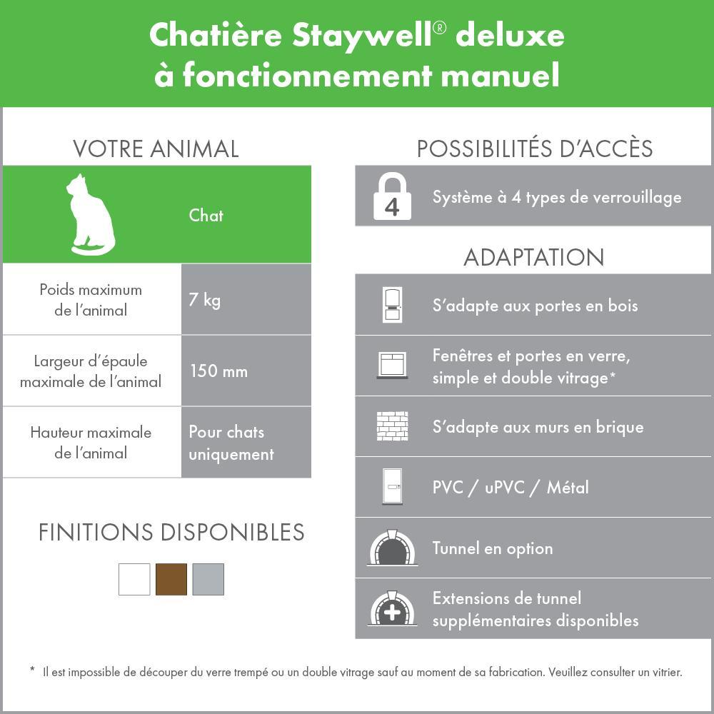 Petsafe chati re 300sgifd arrondie pour chat blanc amazon - Comment empecher un chat de gratter a la porte ...