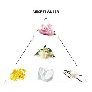 Welton - Parfum pour soi - Secret Amber 100 ml 3