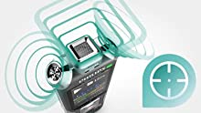 microphones stéréos haute qualité Mic AutoZoom+