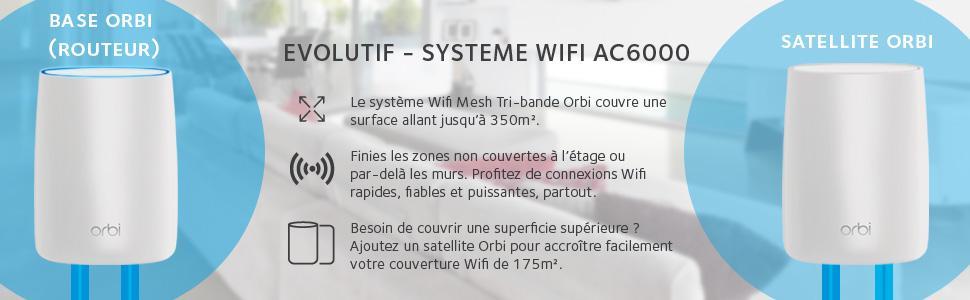 Orbi Rbk50 Solution Unique Wifi Multi Room Ac3000 Netgear