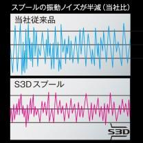 カルカッタ コンクエスト SVS∞ スプールの振動ノイズが半減(当社比)
