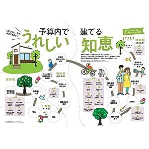 注文住宅 神奈川 金利 予算