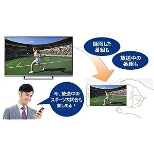 スマートフォンやタブレットがテレビに