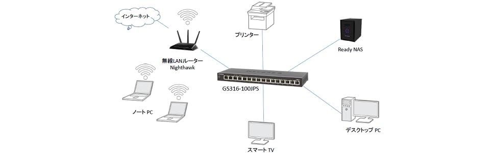 GS316 16ポート LANスイッチ