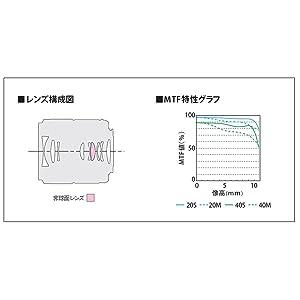 Panasonic_HS030