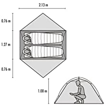Hubba Hubba NXのサイズ