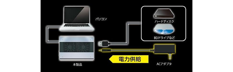 消費電力の大きなHDDやBDドライブなどのUSB機器も増設できる