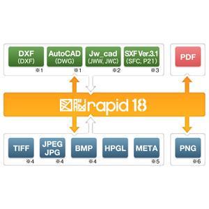 データ入出力 図脳RAPID18 2DCAD