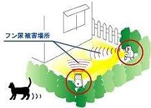 ユタカメイク ガーデンバリア (ミニ) GDX‐M 効果的な設置方法