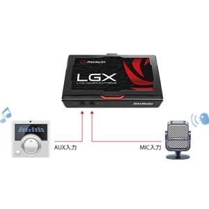 MIC/AUX入力に対応、ゲーム実況に便利な音声ミックスが可能!