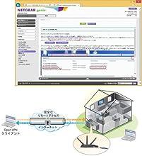 外出先からご自宅のPC・NASなどネットワーク内にある機器へ安全にアクセス:VPNサポート(OpenVPN)