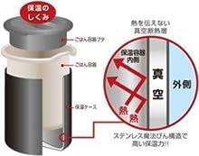 サーモス 保温弁当箱 約0.8合 マットブラック DBQ-362 MTBK