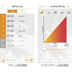 専用コントロールアプリケーション「DTA CONTROLLER」(スマートフォン版)の操作画面例