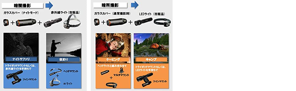 Panasonic_wearable_a1h