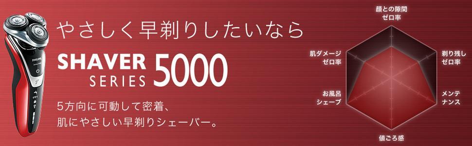 5000シリーズ