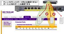 レイヤー2,スイッチ,802.3at,802.3af,PoE,IPカメラ,無線AP,VLAN,QoS,マルチキャスト,リンクアグリゲーション