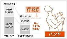 最大31%の節湯