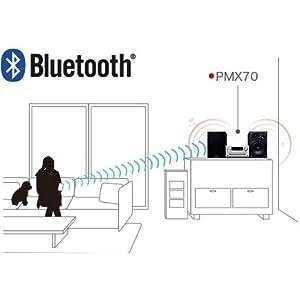 Bluetoothでワイヤレス再生