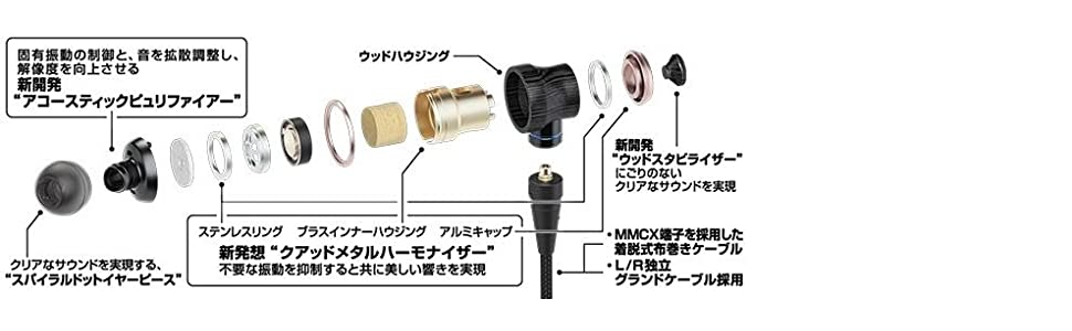 JVC Hi-Res earphone WOOD series HA-FW01