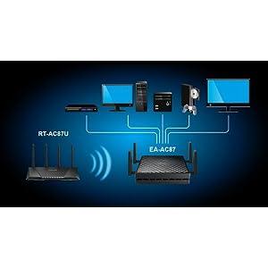 テレビやゲーム機の無線LAN機能を置き換えてより快適に