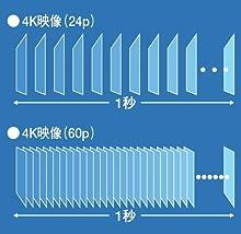 4K/60p/36bit