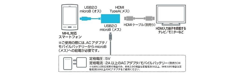 MPA-MHL3ADBK_02
