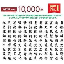 人名外字、難読漢字、旧字体