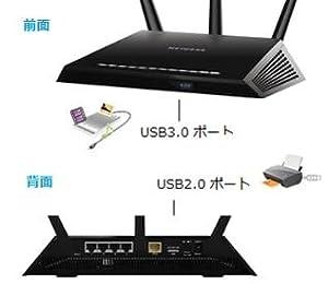 USBポートに接続したストレージデバイスをワイヤレスで共有 ReadySHARE