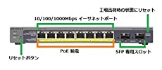 スパニングツリー(STP,RST,MSTP)